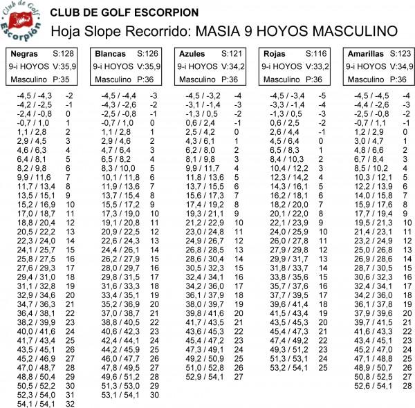 MASIA 9 HOYOS MASC
